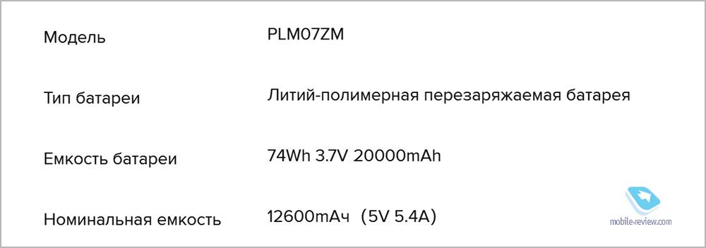 Выбираем пауэрбанк: графеновый внешний аккумулятор GRAPHENE PD PRO с реальной ёмкостью 20 000 мАч