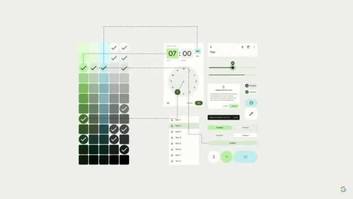 Material You: что такое, с чем едят и как он поменяет облик ОС Android