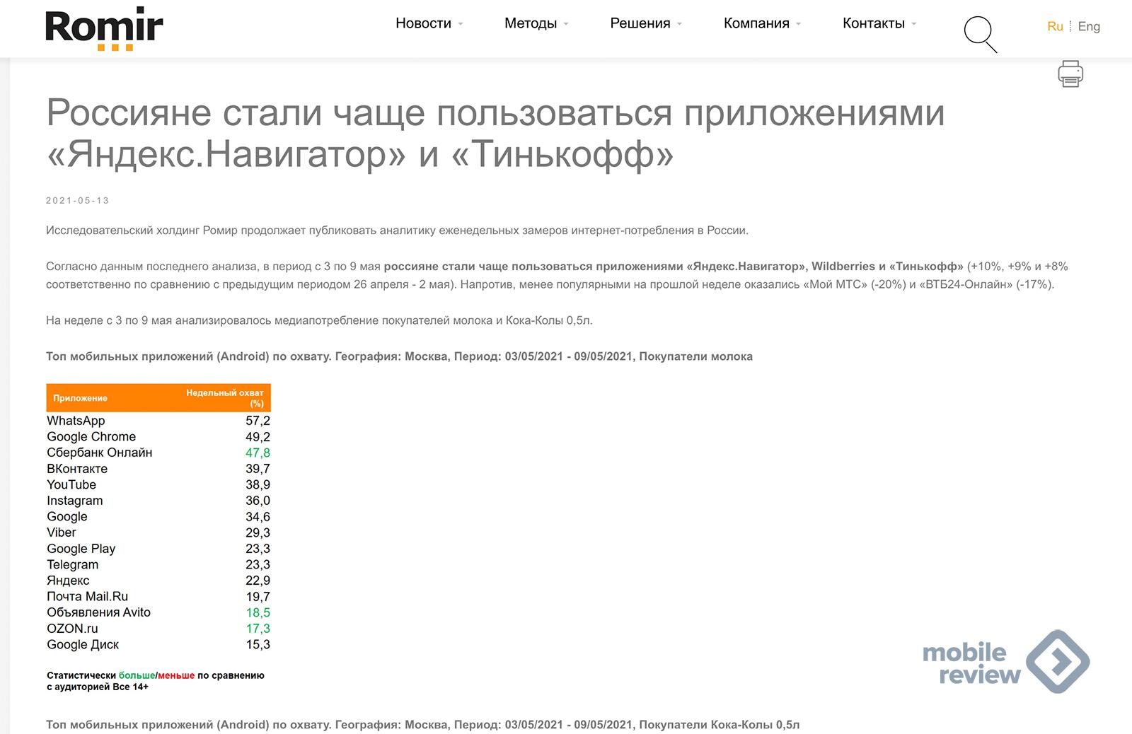 Бирюльки №642. Линейки Xiaomi Mi 11 – российские цены