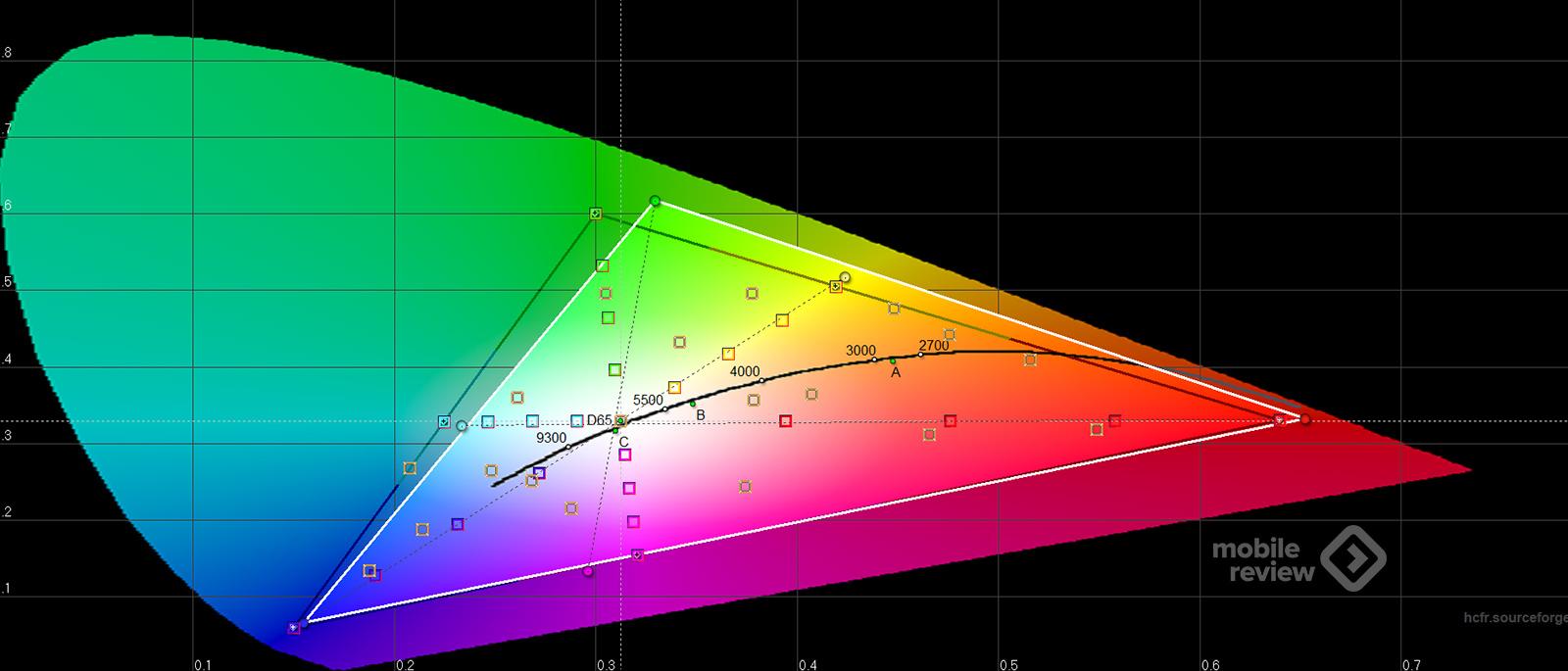 Обзор Lenovo K12 Pro: новый конкурент для Xiaomi, Samsung, realme и POCO?