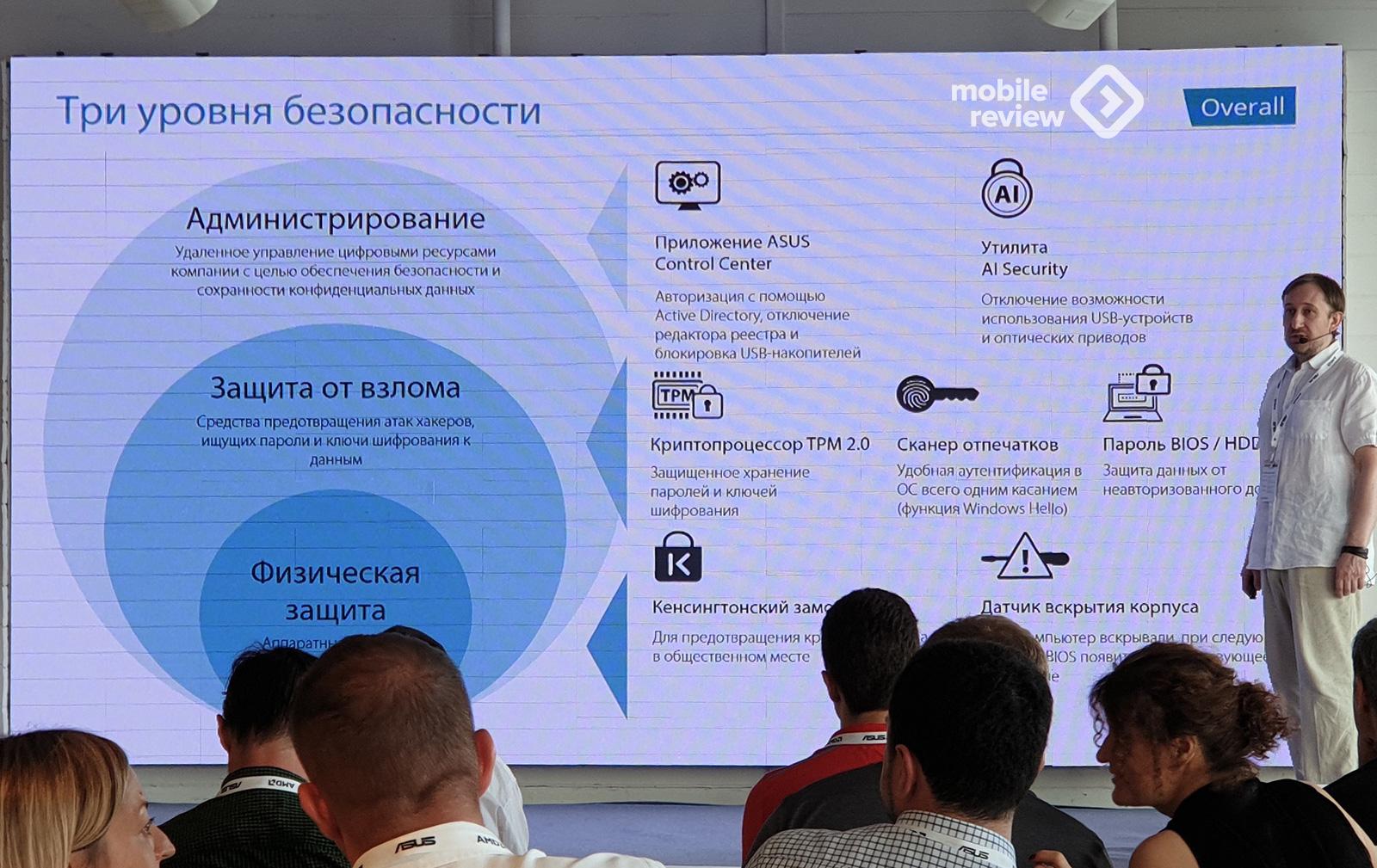 Кто самый продаваемый бренд на рынке ноутбуков России? (ASUS)