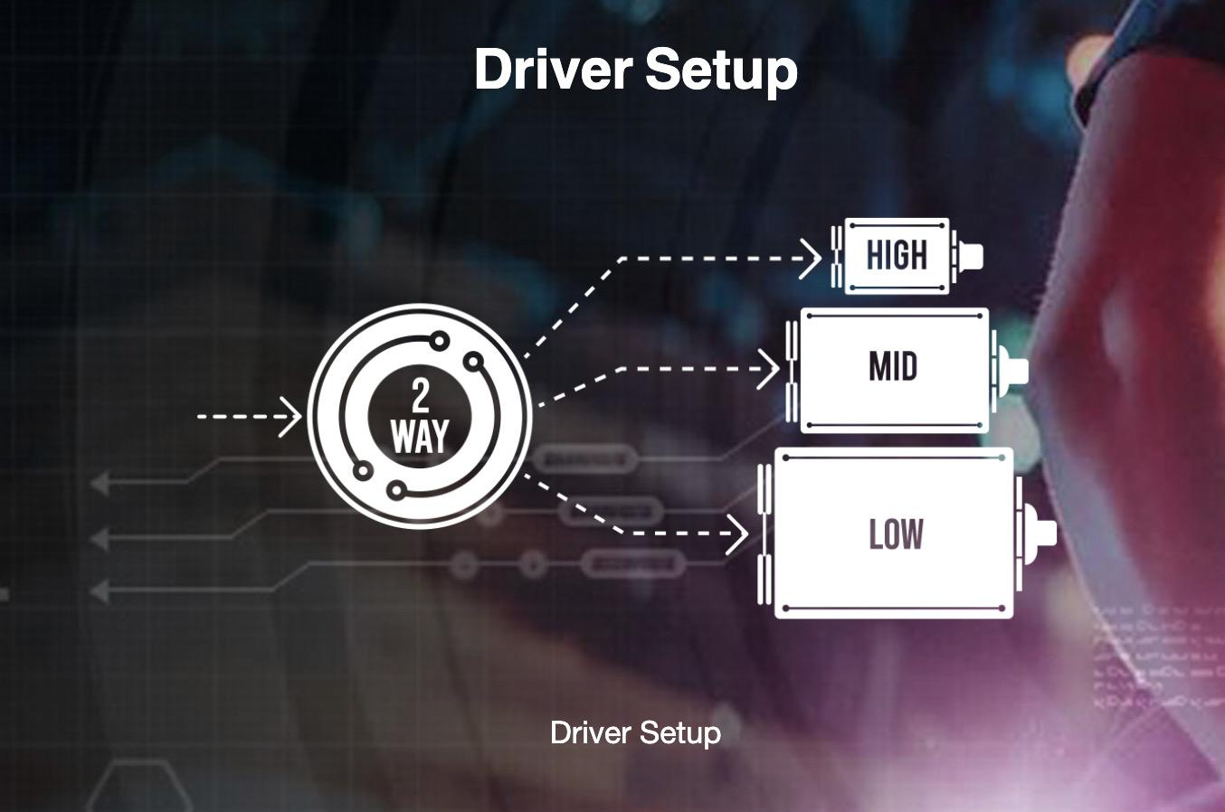 Обзор CTMCE320 Universal