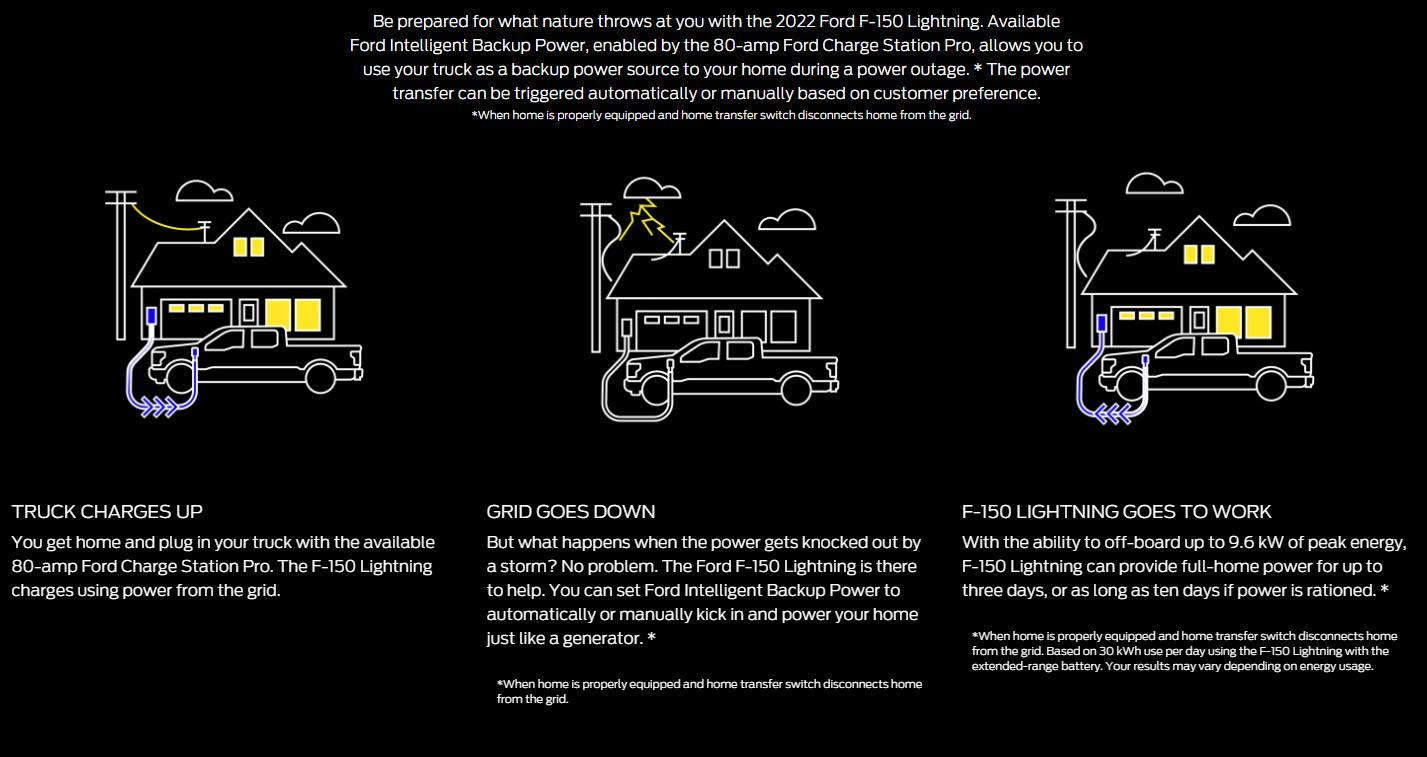 7 главных гаджетов июня: от квадрокоптеров до электропикапов