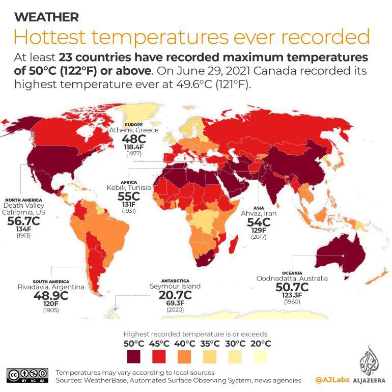 Изменение климата. Голливудская катастрофа или что-то иное?