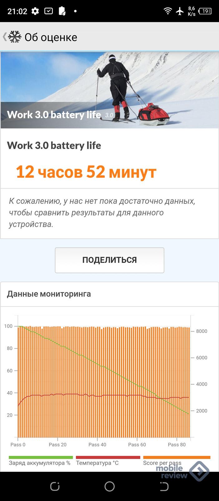 Обзор Tecno Pova 2: мощный аккумулятор, NFC, 48МП камера за 12990 рублей