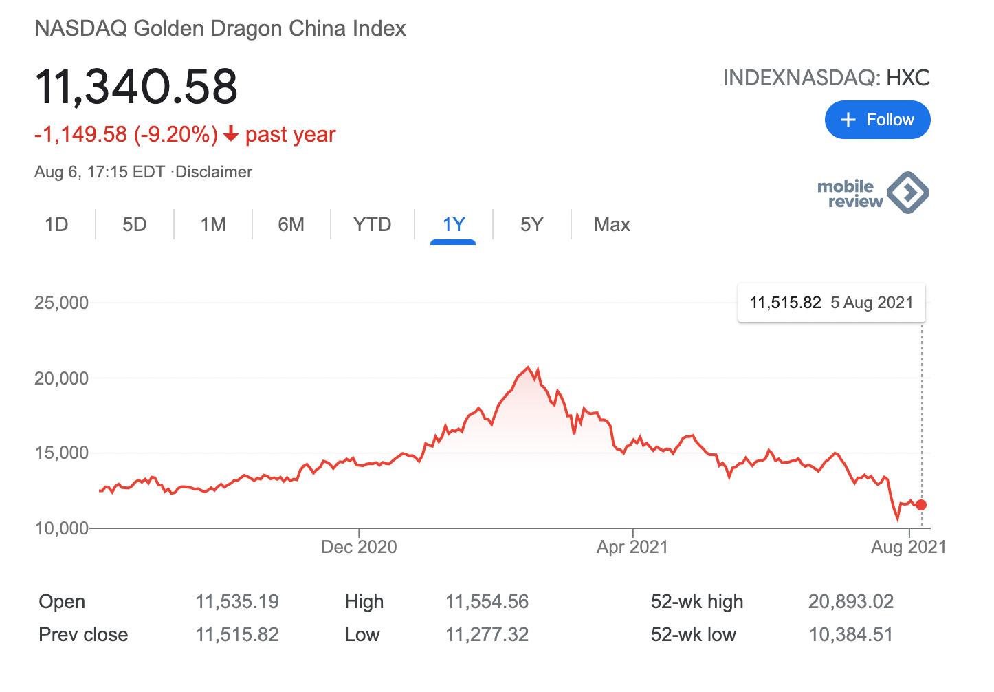 Китай против собственных IT-гигантов. Репрессии, запреты и штрафы