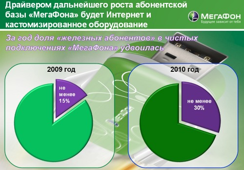 http://www.mobile-review.com/articles/2010/image/mega-retail/mega-retail-data-double.jpg