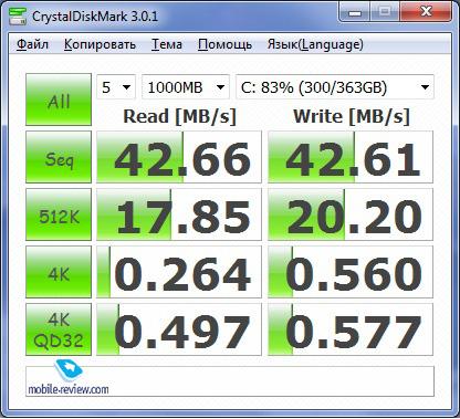 программа для проверки скорости жесткого диска - фото 8