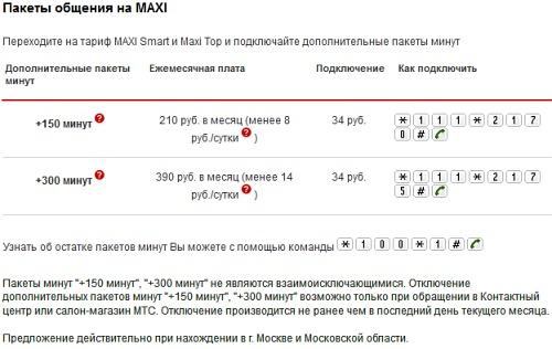 Архив тарифов - Санкт-Петербург, Ленинградская - Мтс