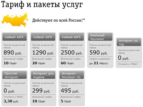Mobile-review com Билайн: модем 3G Wi-Fi