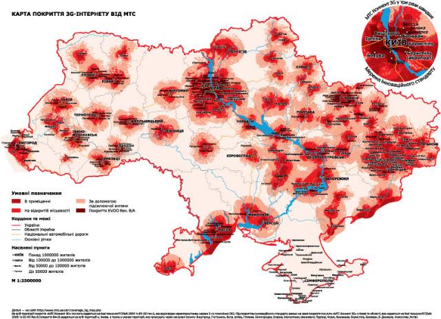 Развитие российского телекома в сравнении с украинским
