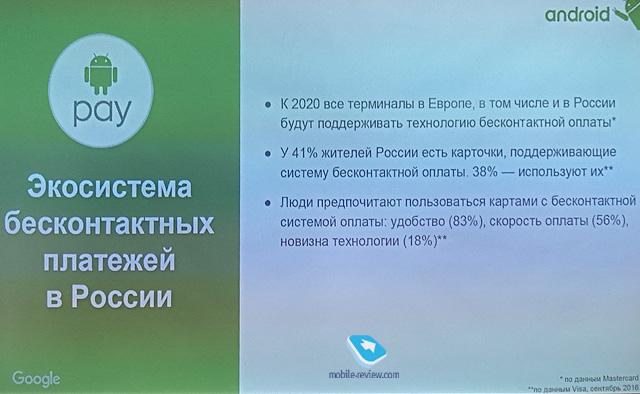 Запуск Android Pay в России