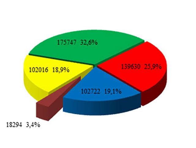 Диванная аналитика №126. Что будет если Теле2 купит МТС - соображения на тему