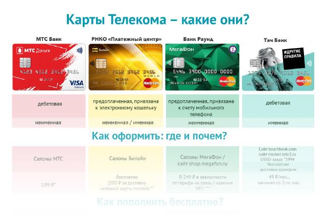Рязань где взять кредит без справок