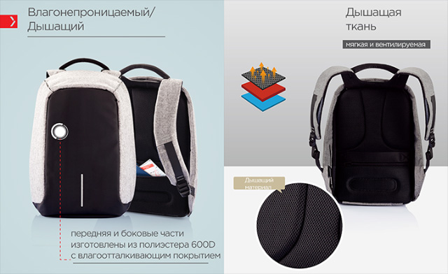 Обзор рюкзака Bobby Backpack By XD Design