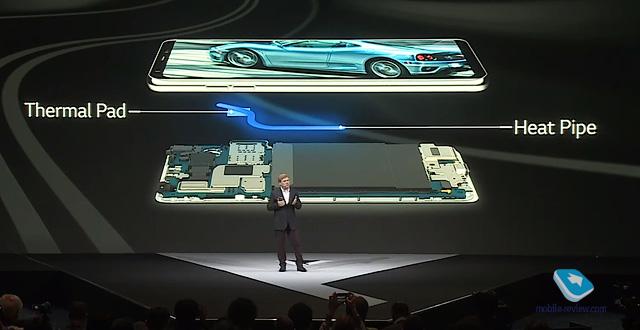 Знакомство с LG V30