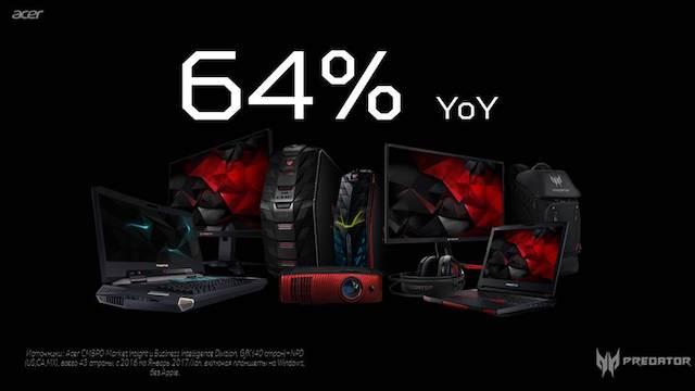 Презентация новых ноутбуков Acer