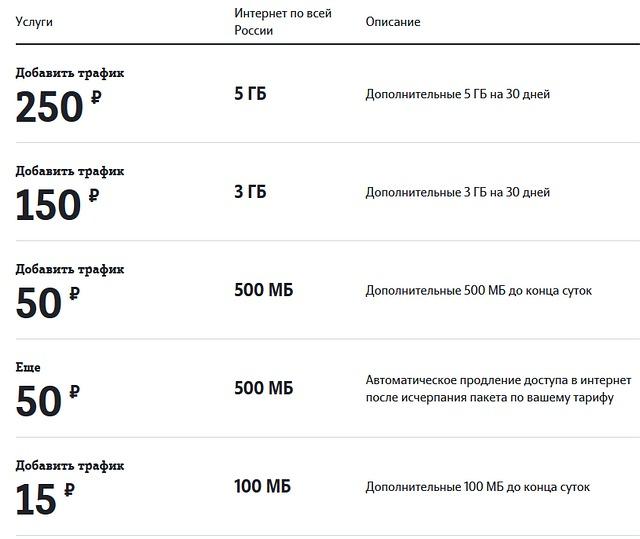 Теле2 еще 500 мб [PUNIQRANDLINE-(au-dating-names.txt) 68