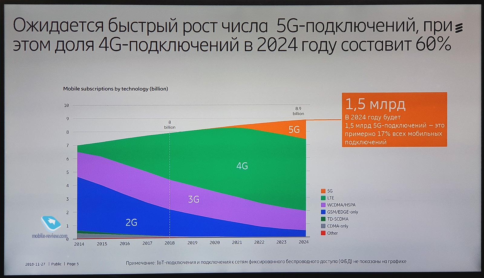 Бирюльки №514. Сколько будет жить SSD в вашем компьютере