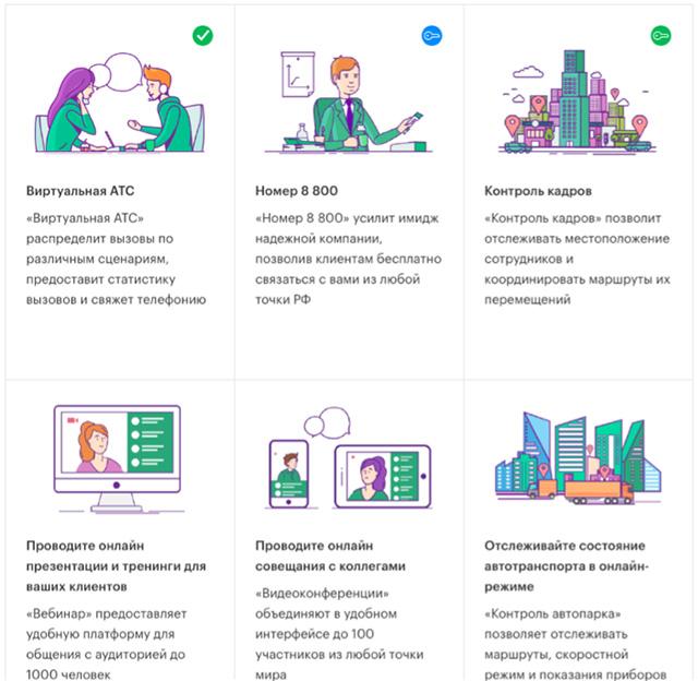 «Мегафон.Бизнес» – корпоративная платформа для малого и среднего бизнеса