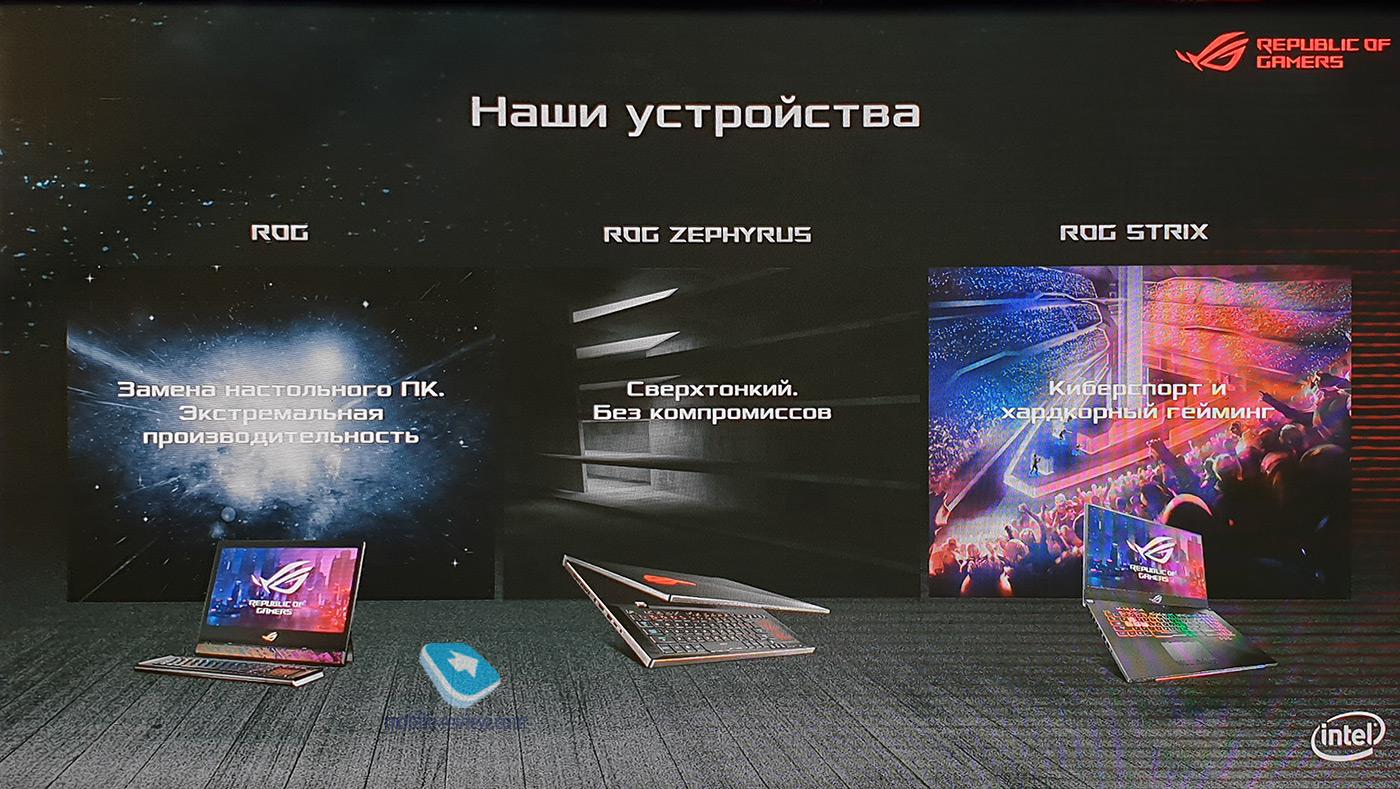 Mobile-review com Что происходит на рынке ноутбуков  Игровые