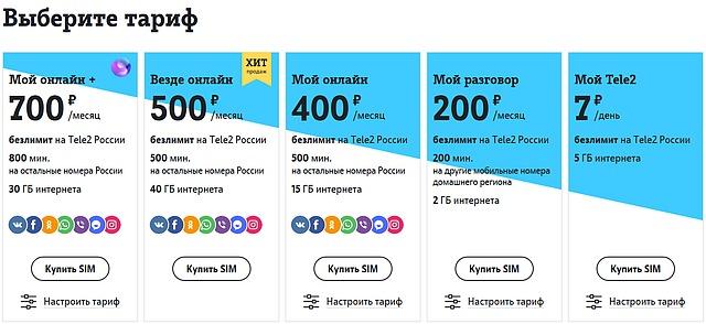 как взять в долг теле 2 400 рублей