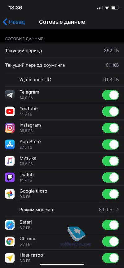 Зачем в Apple воруют трафик у пользователей iPhone – ошибка или слежка спецслужб?