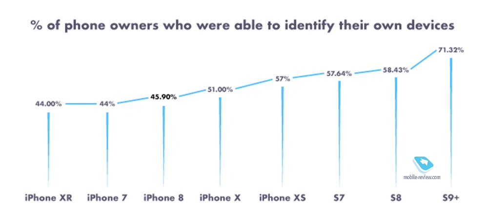 Бирюльки №611. Мой iPhone X поддерживает 5G, а ваш?
