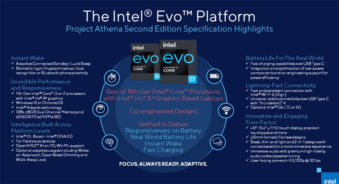 #Эхо87: как Intel в очередной раз показала, что её не надо сравнивать с AMD