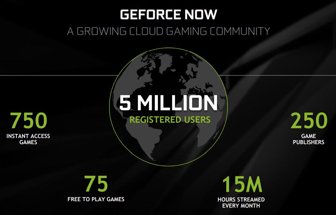 Как играть в Fortnite на iOS: Nvidia победила Apple (с разрешения последней)