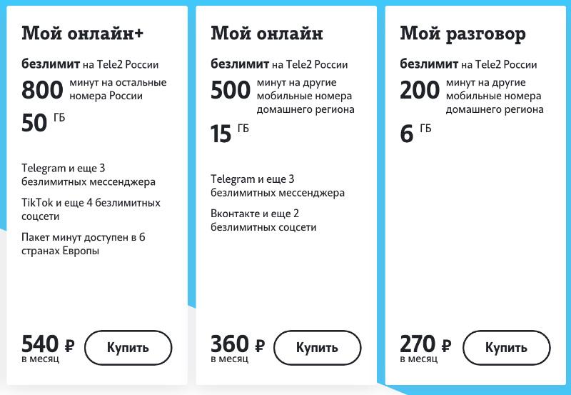 Диванная аналитика №242. Себестоимость мобильного гигабайта для операторов