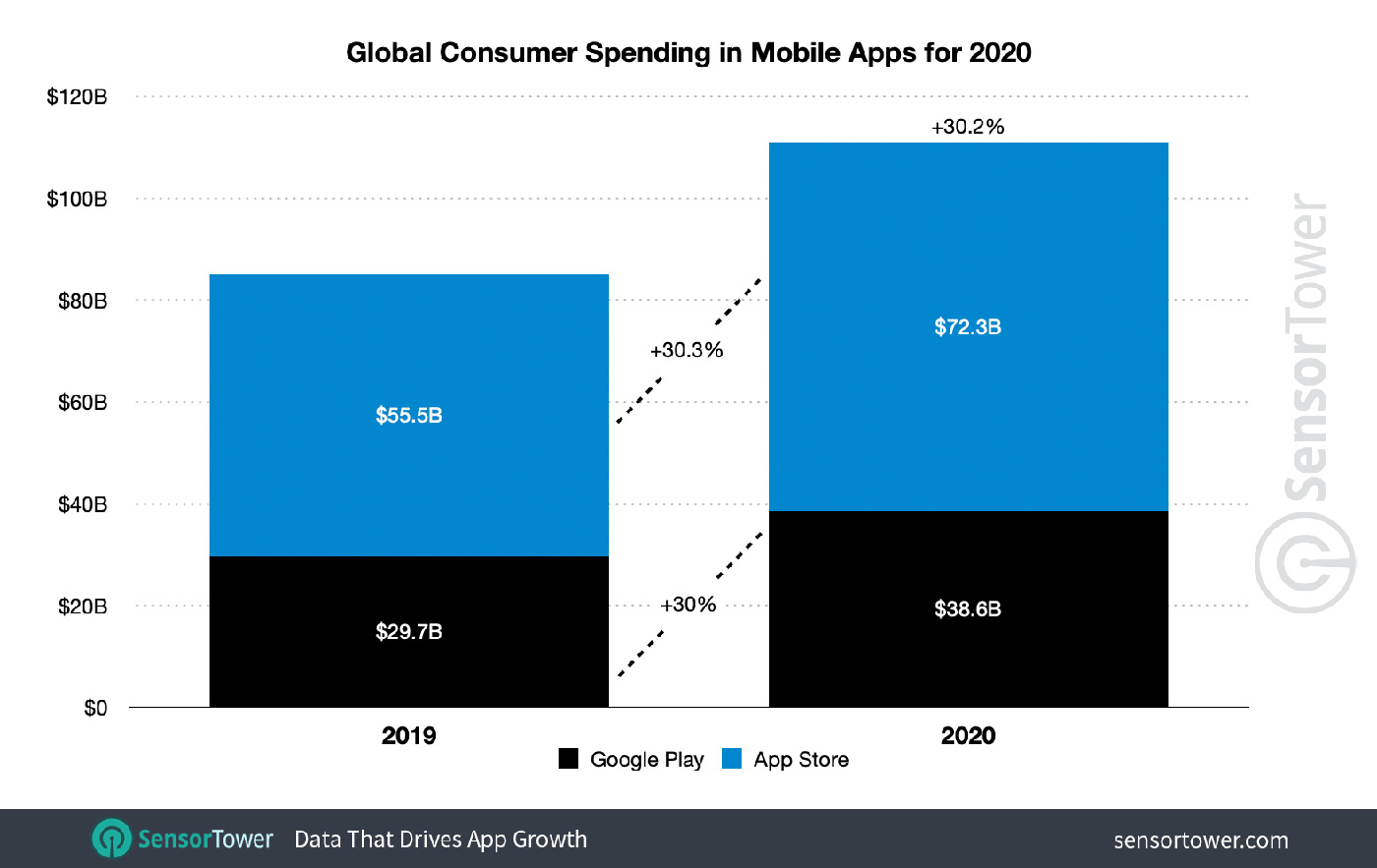 #Эхо109: почему все эксклюзивы только на iPhone, и VR как новая реальность для нищих