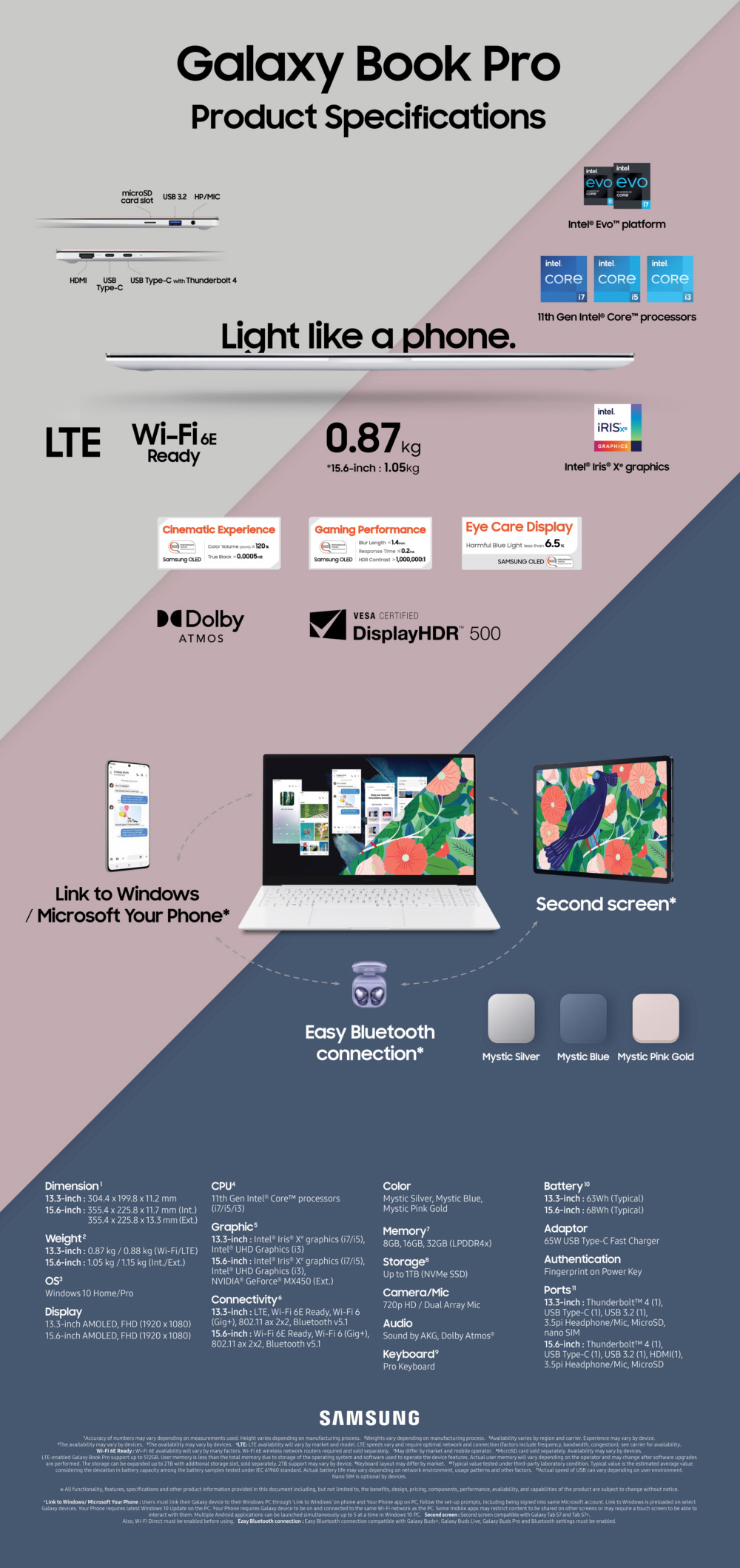 #Эхо120: как Apple сама подтвердила, что скоро ей конец
