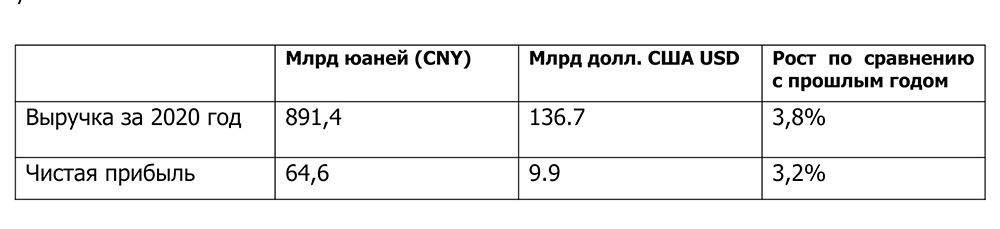 Идеальный шторм – падение российского и мирового рынка
