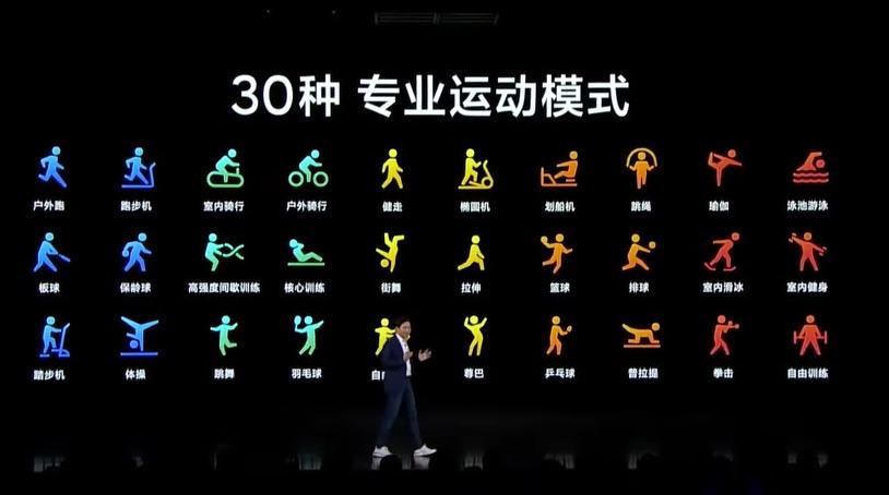 Презентация Xiaomi: Mi 11 Ultra, Mi Band 6 и классный роутер