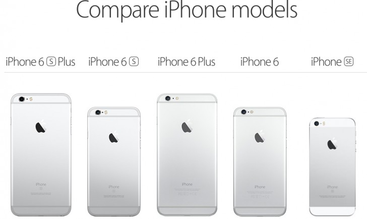 iphone-compare