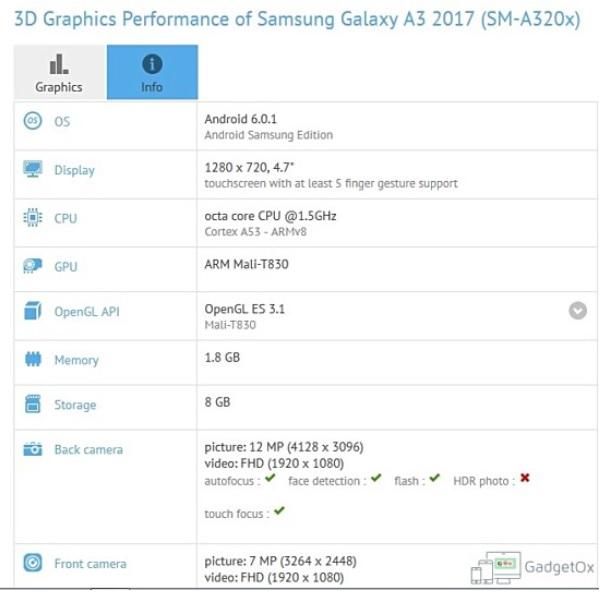 Акции Samsung серьезно просели из-за отзыва Galaxy Note 7