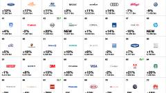 100-brands