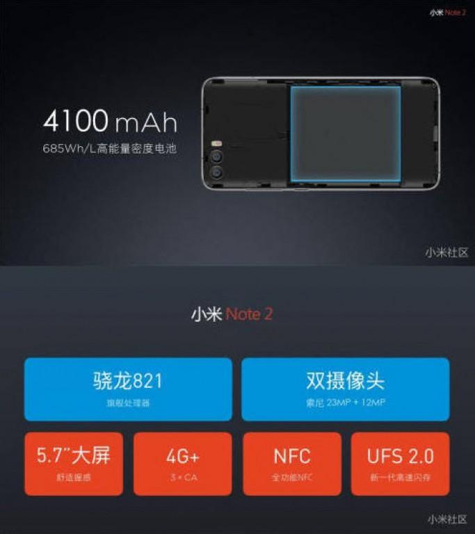Слайды сбудущей презентации Xiaomi MiNote 2 раскрыли характеристики телефона
