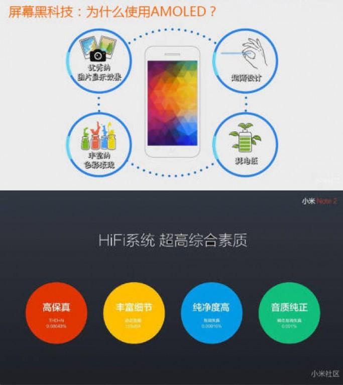 Характеристики Xiaomi MiNote 2 замечены наслайдах презентации