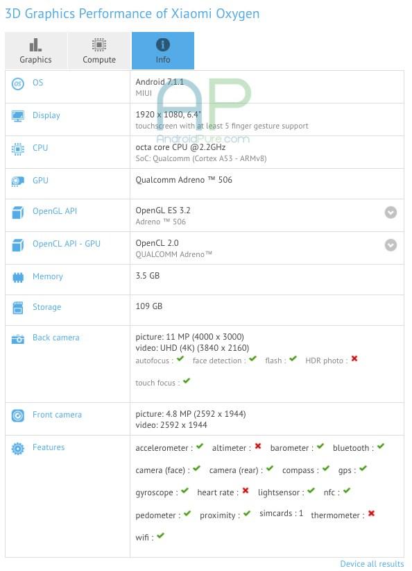 Xiaomi-Mi-Max-2-gfxbench