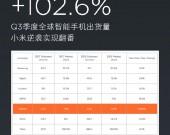 Xiaomi-27.6-million-shipments-2
