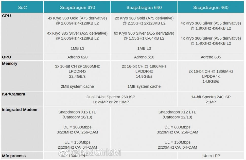 roadmapSD6xx