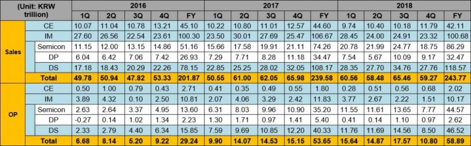2018-4Q-earnings_main