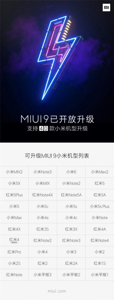 MIUI-9-40-Xiaomi-devices-391x1024