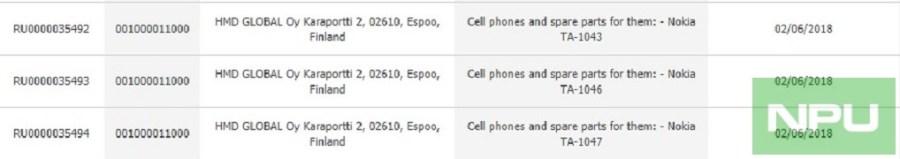 Nokia-TA-1043-TA-1046-TA-1047-1