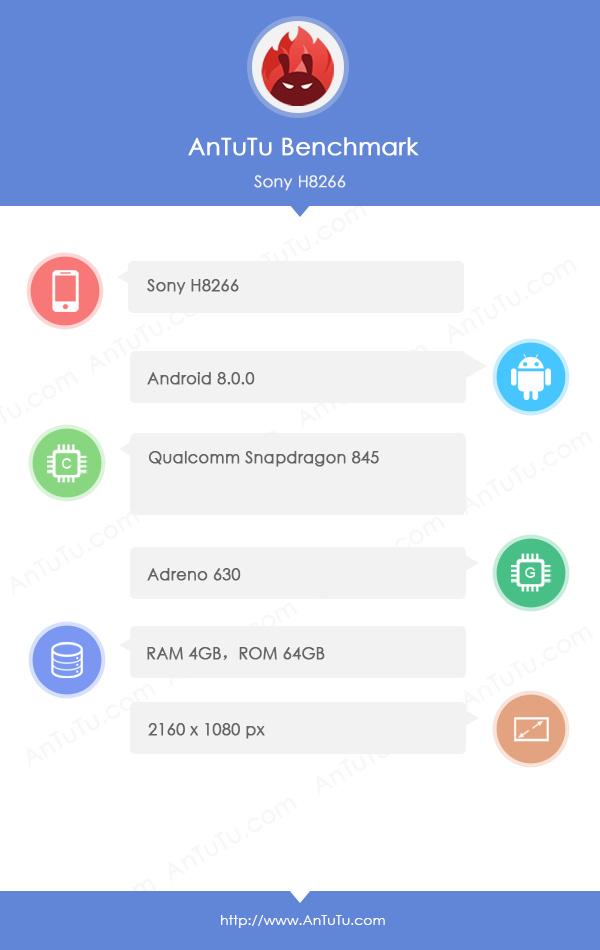 Sony H8266 AnTuTu