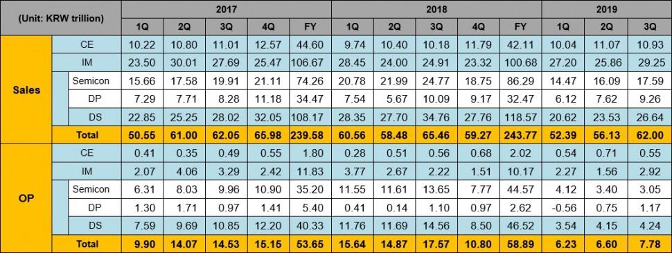 2019-3Q-Results_main_F