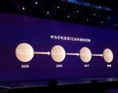 Huawei-3-e1531930269173