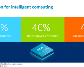 Innovation for Intelligent Computing 1040